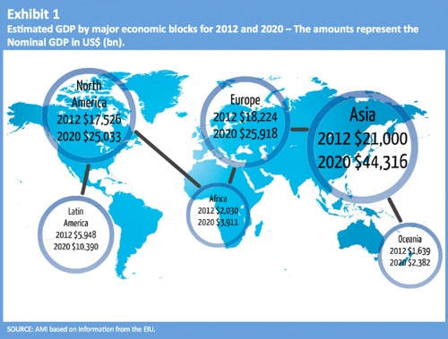 Is Your Business Ready for the World's Emerging Middle Class?