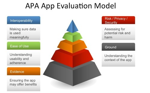 To App or Not to App: Psychiatrists Issue Landmark Guidelines