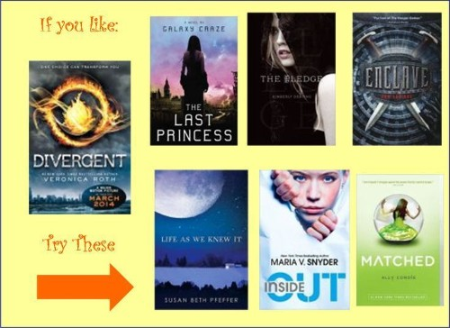 If You Liked 'Divergent,' 'The Mortal Instruments' And 'The Hunger Games,' Try These Books