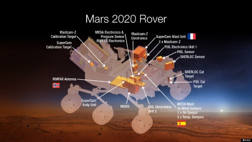 NASA Reveals 2020 Mars Rover Will Sport Machine To Generate Oxygen, Better Radar