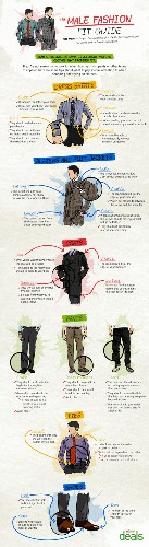 Here Is The Only Guide Men Need To Get Dressed (INFOGRAPHIC)