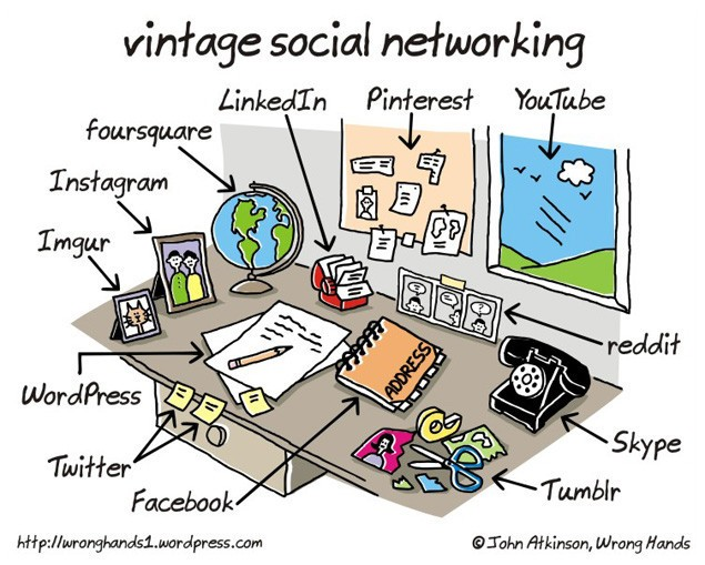Vintage Social Networking (PICTURE)