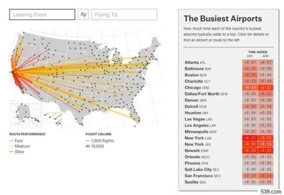 How To Find The Best Flight To Get You Where You Want To Go