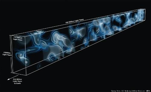Astronomers Create First 3D Map Of Hidden Universe