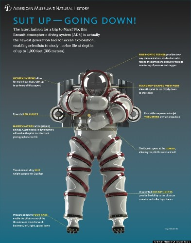 New 'Exosuit' To Take Ocean Divers To Stupendous Depths (PHOTO, VIDEO, INFOGRAPHIC)