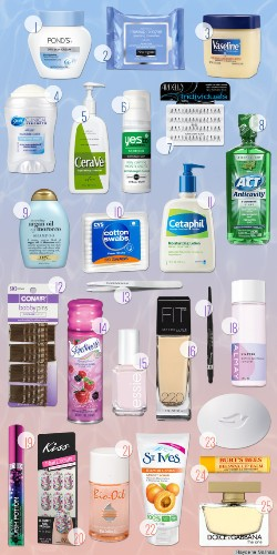 The 25 Best Beauty Products To Buy At CVS