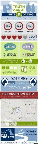 Cat People Way More Likely To Date Dog People Than Vice Versa. Plus Other Fun Facts About Pets And Dating