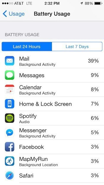 6 Easy Ways To Get More Battery Life With iOS 8