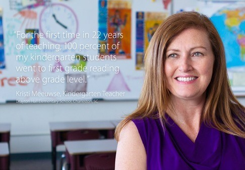iPad in Education: Great Kindergarten Case Study