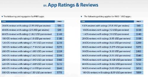 SCAM ALERT Part 2: App Developers and Buyers Beware