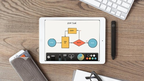 FiftyThree Introduces Think Kit for its Paper App
