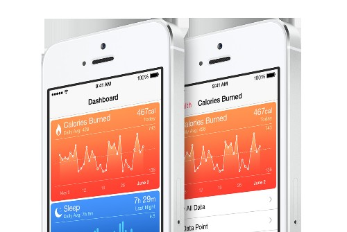 Apple News: Healthy Future for HealthKit