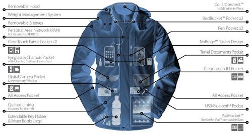 Your Gadgets' Best Friend: The SeV Revolution Plus TEC Jacket [Review]