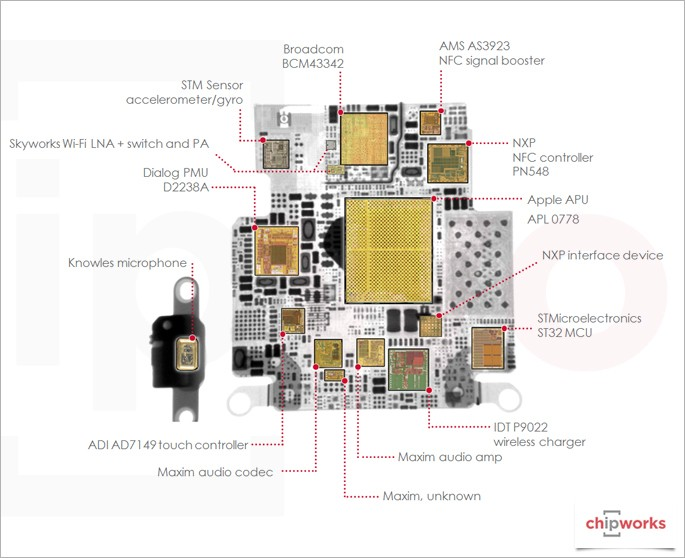 Apple Watch Could Get Smaller, Add More Sensors