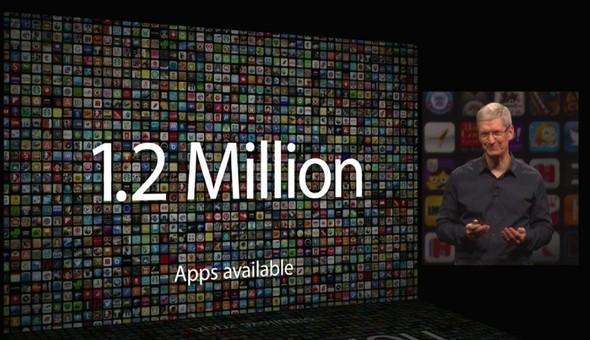 WWDC 2014 - cover