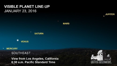 The best places to see this weekend's five-way planetary alignment - Los Angeles Times