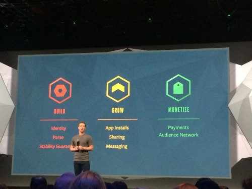 Facebook developers conference: It's a mobile, mobile, mobile world