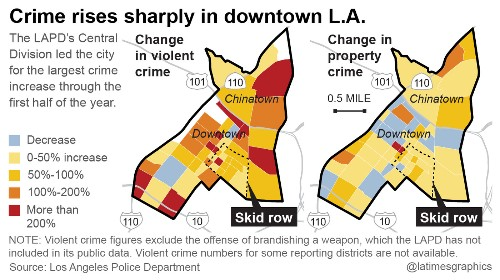 Dramatic rise in crime casts a shadow on downtown L.A.'s gentrification - Los Angeles Times