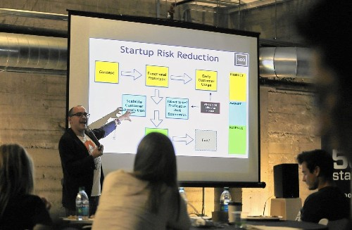 At Silicon Valley Bank, risky tech start-ups are lucrative business