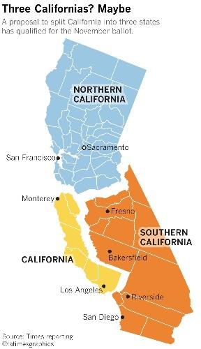 Radical plan to split California into three states earns spot on November ballot