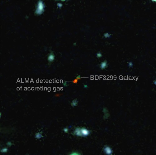 Still-forming galaxy spotted near the dawn of the universe