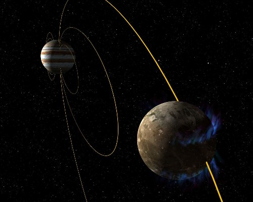 Jupiter's Ganymede has underground ocean: One more 'soggy' moon - Los Angeles Times