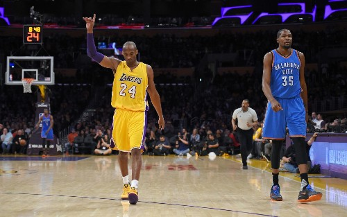 NBA trends: Kobe Bryant holds lead in All-Star votes
