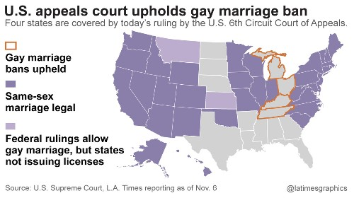 Supreme Court clears the way for gay marriage in 11 more states