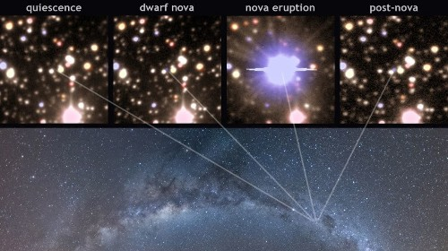 Scientists catch a white dwarf star in the act of exploding into a nova
