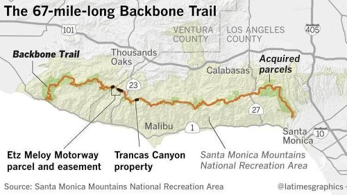 You can now hike 67 miles through the Santa Monica Mountains uninterrupted