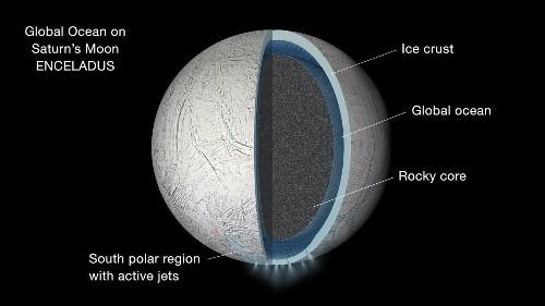 Surf's up? Saturn's icy moon Enceladus hides a global ocean - Los Angeles Times