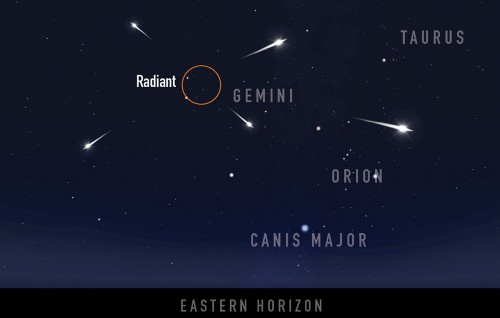 Geminid meteor shower this weekend: Here's how to see the show - Los Angeles Times
