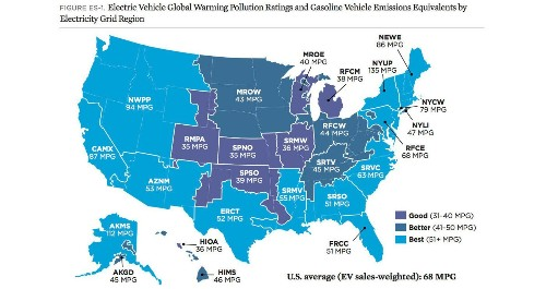 Electric vehicles beat gasoline cars in cradle-to-grave emissions study