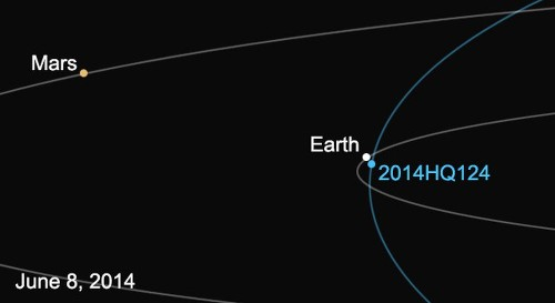 Asteroid to pass by Earth on Sunday. Wave hello to 'the Beast!' - Los Angeles Times