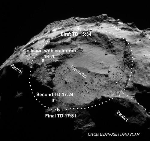 After a bounce, Rosetta's Philae lander serves up cometary surprises - Los Angeles Times