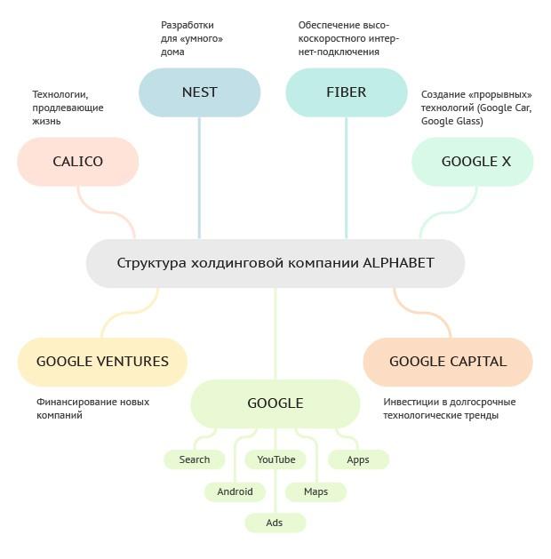 Бизнес Новости  - Magazine cover