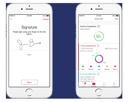 ResearchKit Receives Thousands of Sign-Ups Following Launch