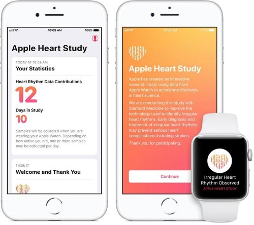Apple Watch Heart Study Finds 0.5% of Over 400,000 Participants Received Irregular Heart Rhythm Notification
