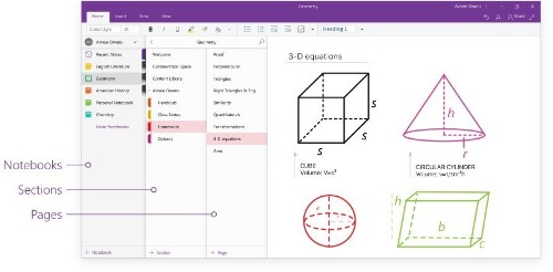 Redesigned Version of Microsoft OneNote Now Available on Mac and iOS