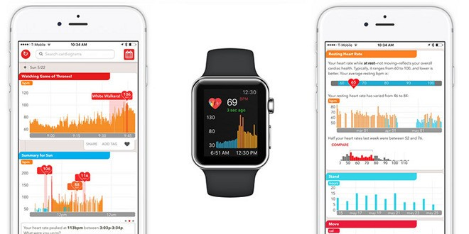 'Cardiogram' App Update Brings Native Apple Watch Support, 3D Touch, and More