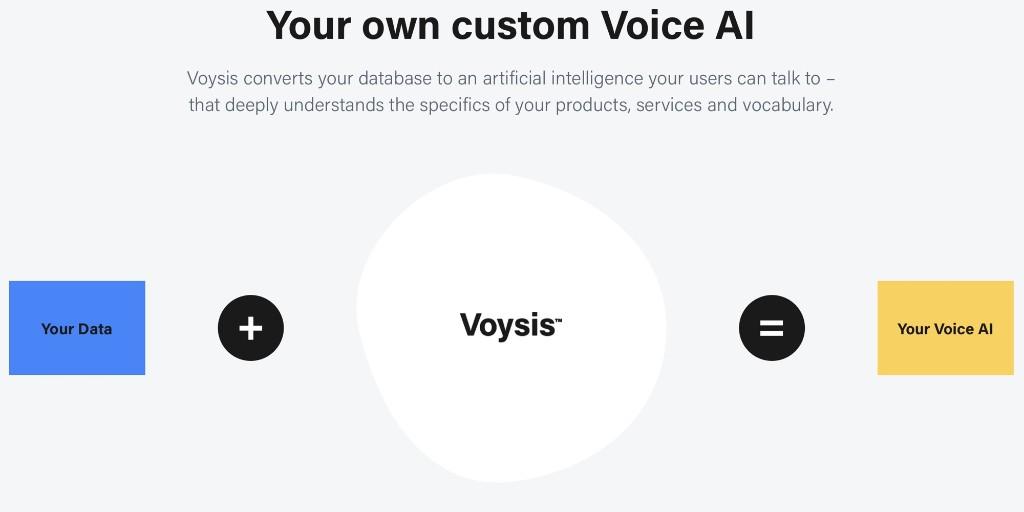 Apple Acquires AI Startup Voysis to Improve Siri