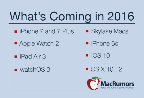 What's Coming From Apple in 2016: Apple Watch 2, iPhone 6c, iPhone 7, Skylake MacBooks, and More
