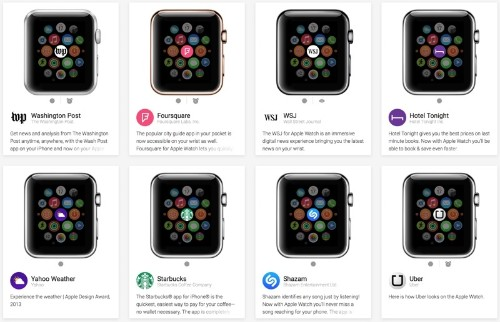 WatchAware Now Cataloging All 2,143 Approved Apps With Previews, Screenshots