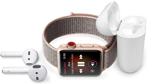 How to Use Apple Music on Apple Watch