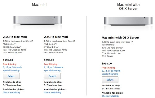 Mac Mini Shipping Times Slip to 5-7 Days on Apple Online Stores, Possible Refresh Ahead?