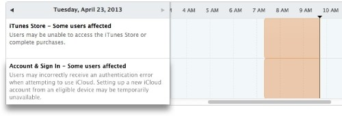 Apple's Services Suffering Another Outage as iCloud Sign-In and iTunes Store Go Down