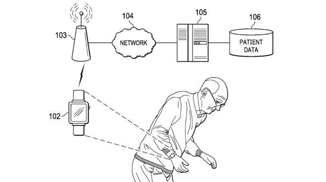 Patent Describes Apple Watch Feature for Improving Treatment of Parkinson's Disease Symptoms