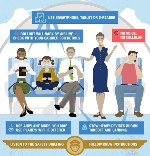 Flight Attendants Union Challenges FAA Decision Allowing Passengers to Use Electronics in All Phases of Flight