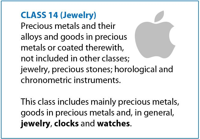 Apple Extends Company's Trademark to Include 'Jewelry and Watches'