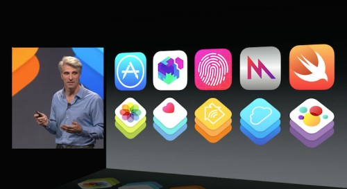Apple Announces Significant SDK Improvements with New 'Swift' Programming Language, CloudKit and More